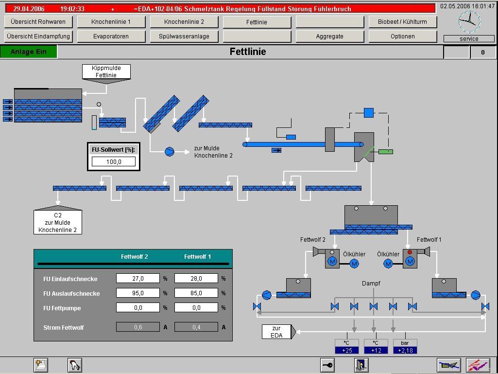 SPS Visualisierung Isoblock Schaltanlagen