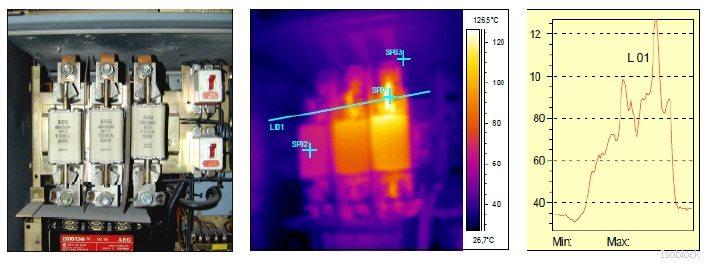 IR Infrarot thermografie_720-Isoblock Schaltanlagen