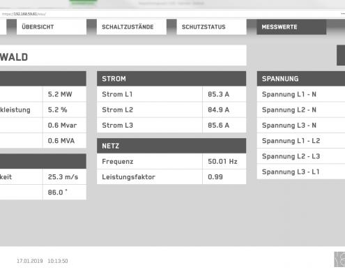 Messwerte der Visualisierung durch Isoblock